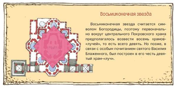 Неизвестный собор Василия Блаженного. 3082.jpeg