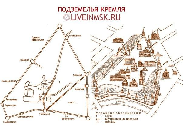 Подземелья и тайные ходы Москвы
